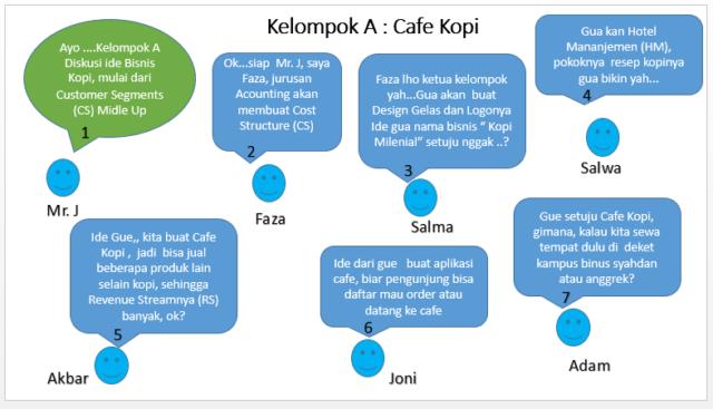 Gambar 3. BMC Game Cafe Kopi
