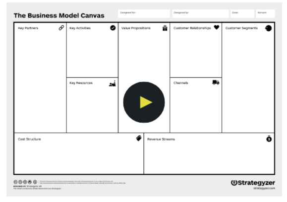 Business Model Canvas Game Bmc Game
