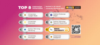 Main Event Digital Technopreneur
