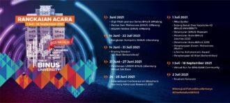 Pra Peluncuran Digital Technology Entrepreneurship Center BINUS @Malang