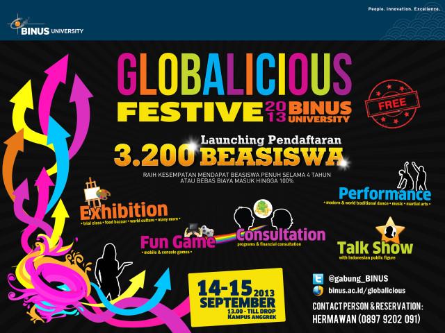 Spanduk Globalicious