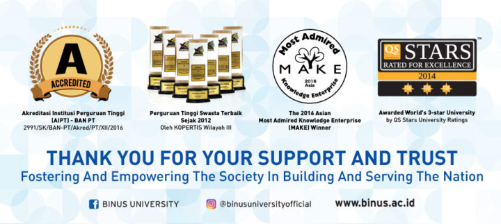 Raising the Community Development and Empowerment Spirit