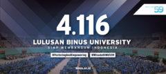 4116 Lulusan BINUS Siap Membangun Indonesia