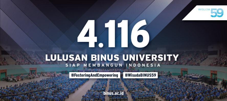Binus University A World Class University In Continuous Pursuit